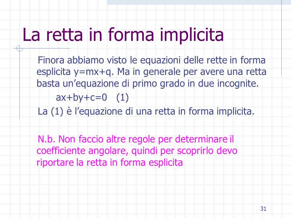 La retta in forma implicita Finora abbiamo visto le equazioni delle rette in forma esplicita y=mx+q. Ma in generale per avere una retta basta unequazi