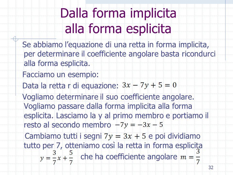 Dalla forma implicita alla forma esplicita Se abbiamo lequazione di una retta in forma implicita, per determinare il coefficiente angolare basta ricon