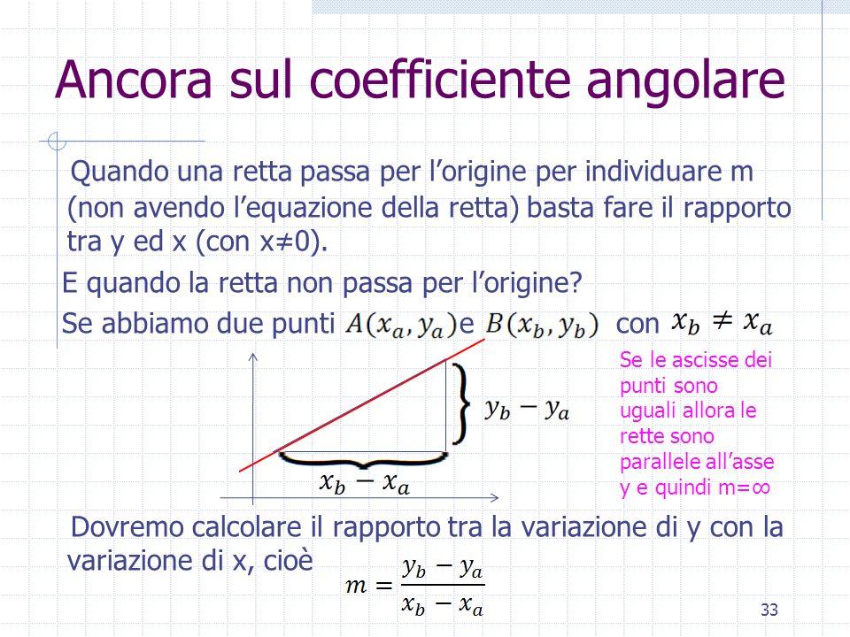 Ancora sul coefficiente angolare Quando una retta passa per lorigine per individuare m (non avendo lequazione della retta) basta fare il rapporto tra
