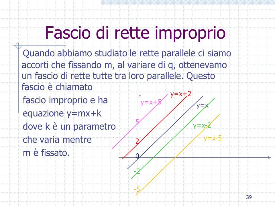 Fascio di rette improprio Quando abbiamo studiato le rette parallele ci siamo accorti che fissando m, al variare di q, ottenevamo un fascio di rette t