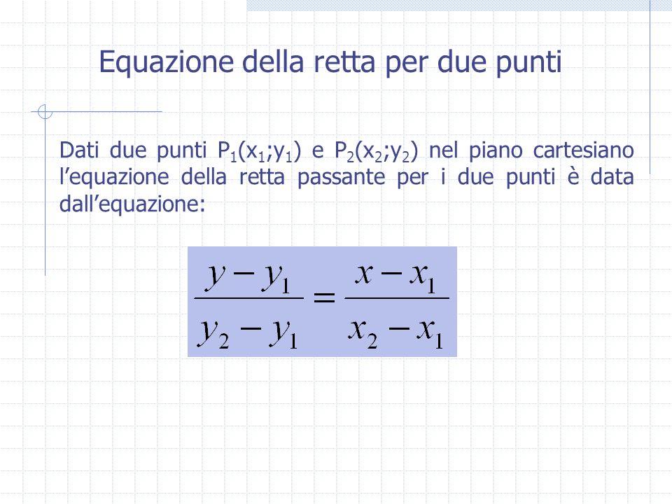 Equazione della retta per due punti Dati due punti P 1 (x 1 ;y 1 ) e P 2 (x 2 ;y 2 ) nel piano cartesiano lequazione della retta passante per i due pu