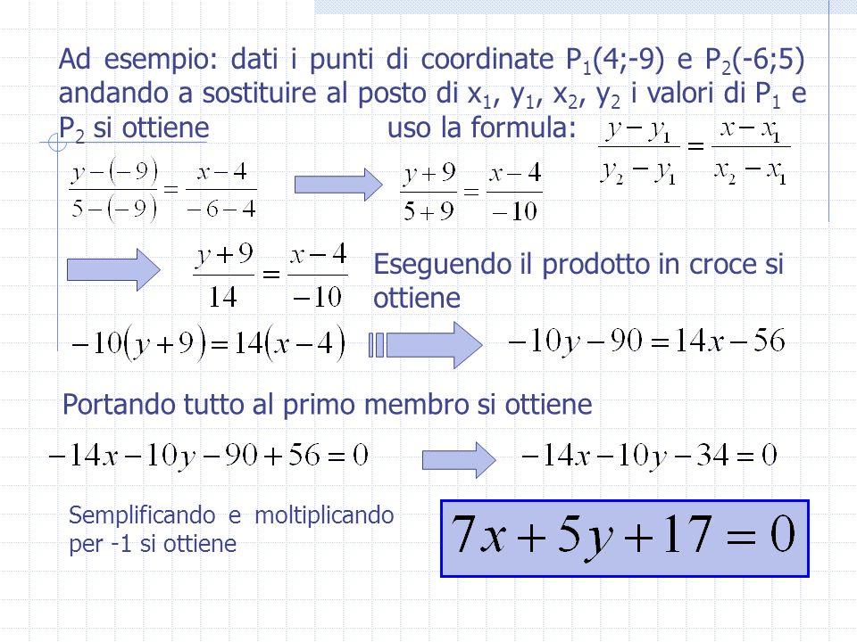Ad esempio: dati i punti di coordinate P 1 (4;-9) e P 2 (-6;5) andando a sostituire al posto di x 1, y 1, x 2, y 2 i valori di P 1 e P 2 si ottiene us
