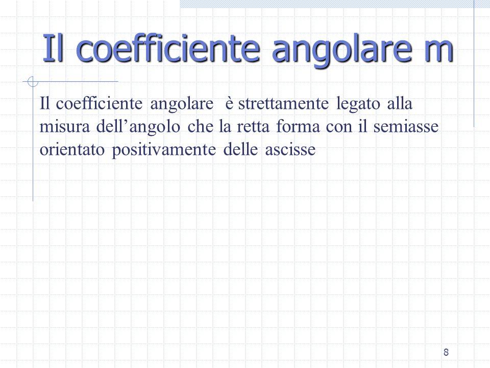 8 Il coefficiente angolare m Il coefficiente angolare è strettamente legato alla misura dellangolo che la retta forma con il semiasse orientato positi