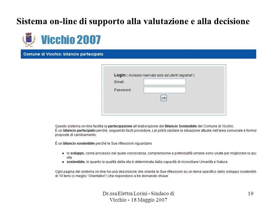 Dr.ssa Elettra Lorini - Sindaco di Vicchio - 18 Maggio 2007 19 Sistema on-line di supporto alla valutazione e alla decisione