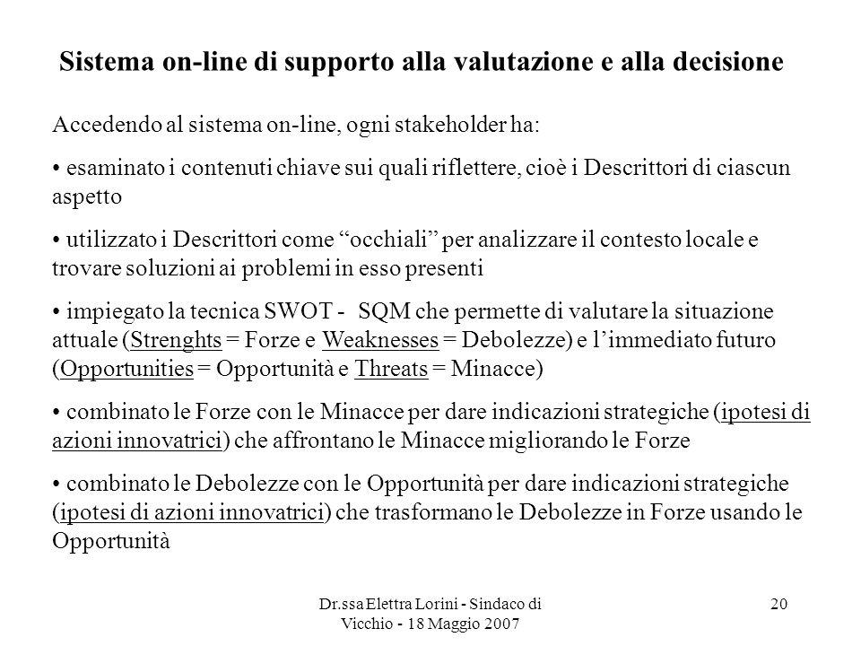 Dr.ssa Elettra Lorini - Sindaco di Vicchio - 18 Maggio 2007 20 Sistema on-line di supporto alla valutazione e alla decisione Accedendo al sistema on-l