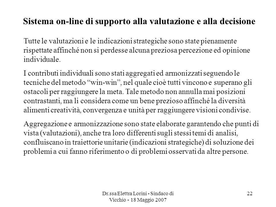 Dr.ssa Elettra Lorini - Sindaco di Vicchio - 18 Maggio 2007 22 Tutte le valutazioni e le indicazioni strategiche sono state pienamente rispettate affi