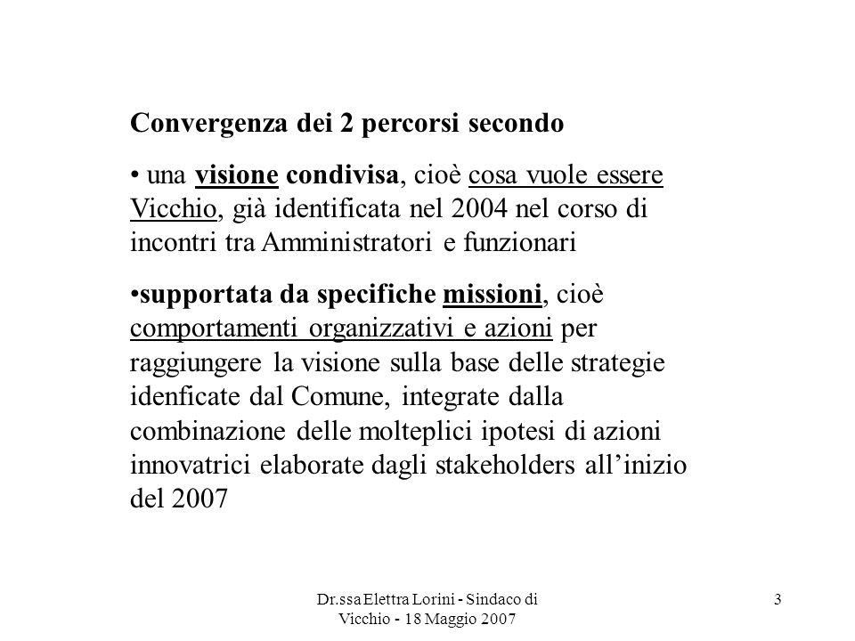 Dr.ssa Elettra Lorini - Sindaco di Vicchio - 18 Maggio 2007 3 Convergenza dei 2 percorsi secondo una visione condivisa, cioè cosa vuole essere Vicchio