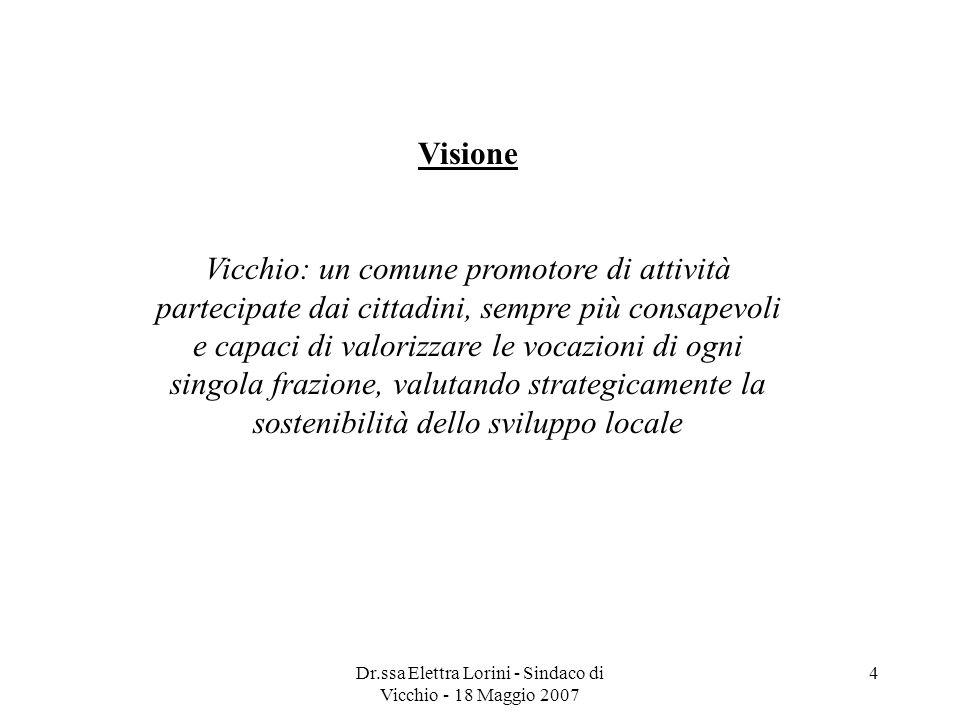Dr.ssa Elettra Lorini - Sindaco di Vicchio - 18 Maggio 2007 4 Visione Vicchio: un comune promotore di attività partecipate dai cittadini, sempre più c
