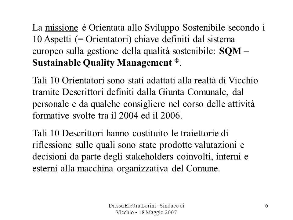 Dr.ssa Elettra Lorini - Sindaco di Vicchio - 18 Maggio 2007 6 La missione è Orientata allo Sviluppo Sostenibile secondo i 10 Aspetti (= Orientatori) c