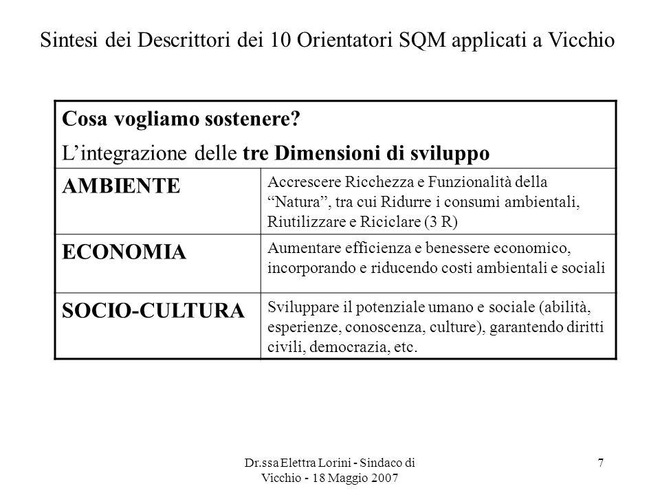 Dr.ssa Elettra Lorini - Sindaco di Vicchio - 18 Maggio 2007 7 Sintesi dei Descrittori dei 10 Orientatori SQM applicati a Vicchio Cosa vogliamo sostene