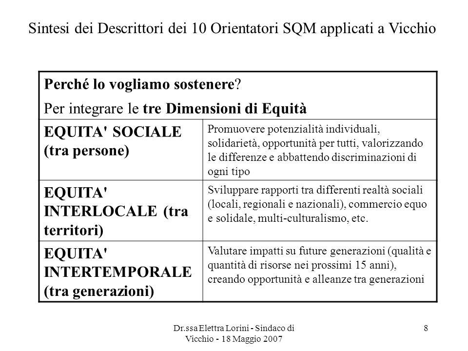 Dr.ssa Elettra Lorini - Sindaco di Vicchio - 18 Maggio 2007 8 Sintesi dei Descrittori dei 10 Orientatori SQM applicati a Vicchio Perché lo vogliamo so