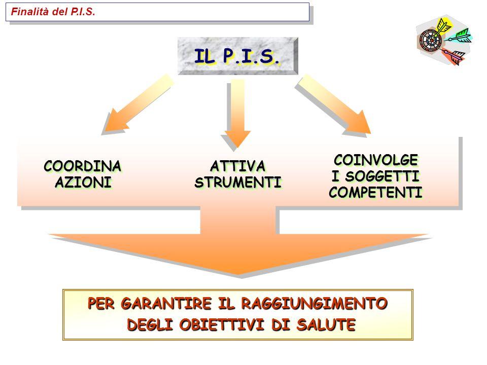 IL P.I.S.