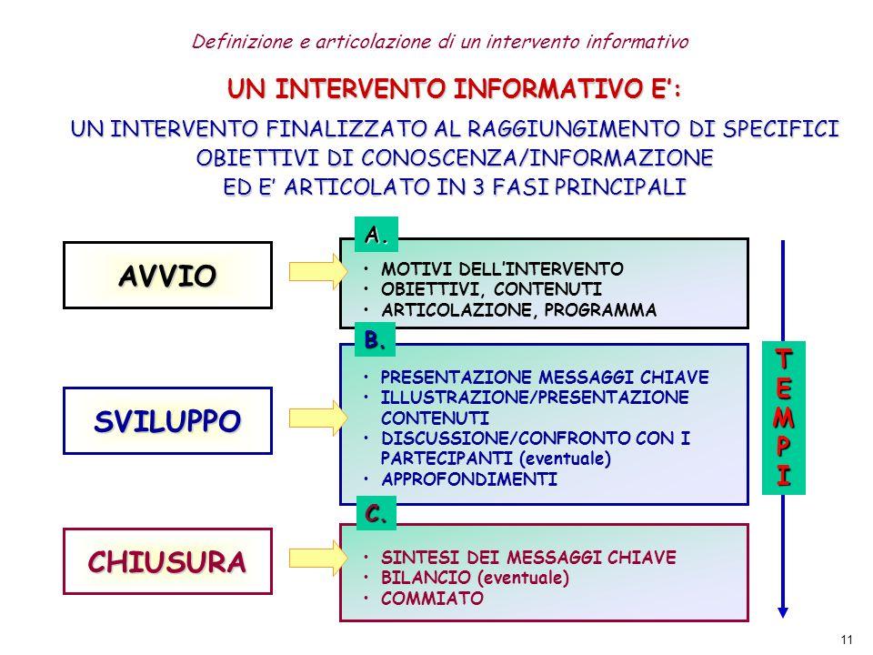 10 AVVERTENZE NELLUSO DELLA LAVAGNA A FOGLI MOBILI AVVERTENZE NELLUSO DELLA LAVAGNA A FOGLI MOBILI NON METTERSI DAVANTI ALLA LAVAGNA NON GUARDARE SOLO LA LAVAGNA (SPALLE AI PARTECIPANTI/ALLA RIUNIONE) SCRIVERE DIRETTAMENTE, PER FOCALIZZARE LATTENZIONE EVITARE DI SCARABOCCHIARE IN MODO NON LEGGIBILE RIUTILIZZARE I FOGLI SCRITTI DURANTE LA RIUNIONE PER FARE SINTESI/APPROFONDIMENTI RIUTILIZZARE I FOGLI SCRITTI - DOPO LA RIUNIONE - PER RECUPERARE IDEE ECC.