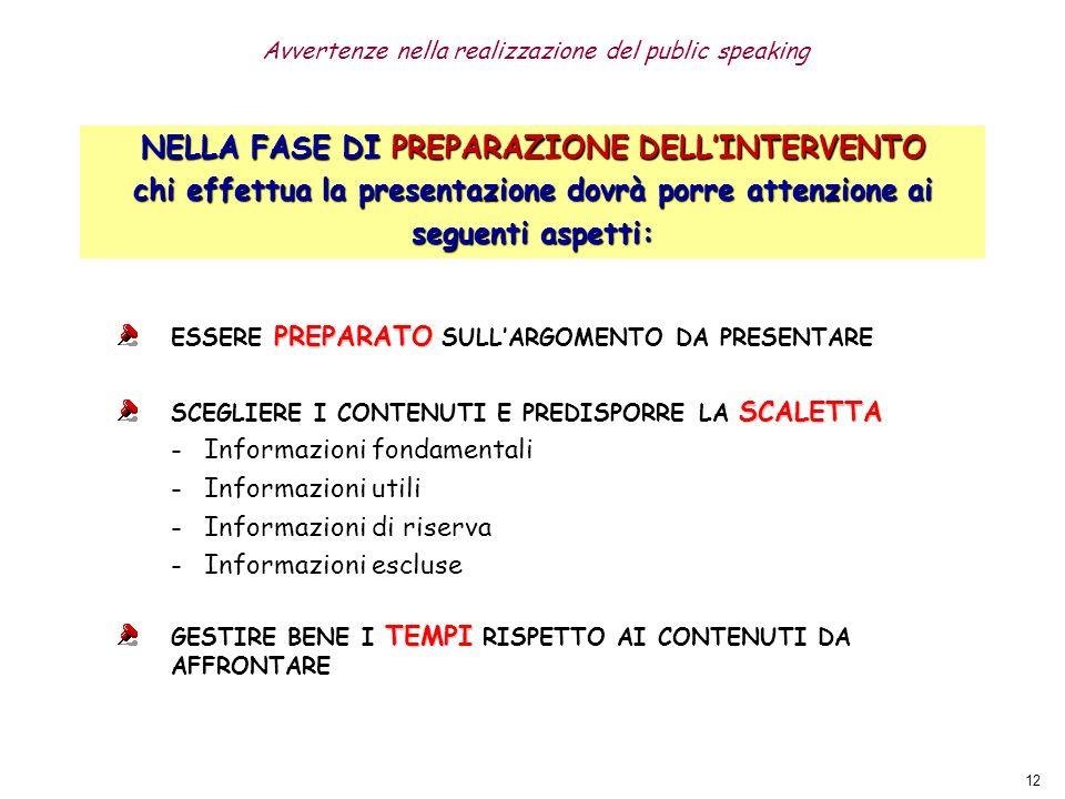 11 AVVIO A.MOTIVI DELLINTERVENTO OBIETTIVI, CONTENUTI ARTICOLAZIONE, PROGRAMMA SVILUPPO B.