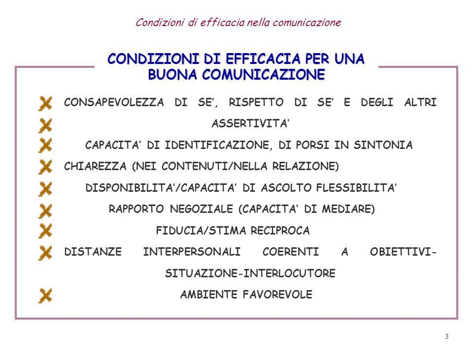 2 GESTIRE CON EFFICACIA LA COMUNICAZIONE SIGNIFICA ACQUISIRE COMPETENZA ….