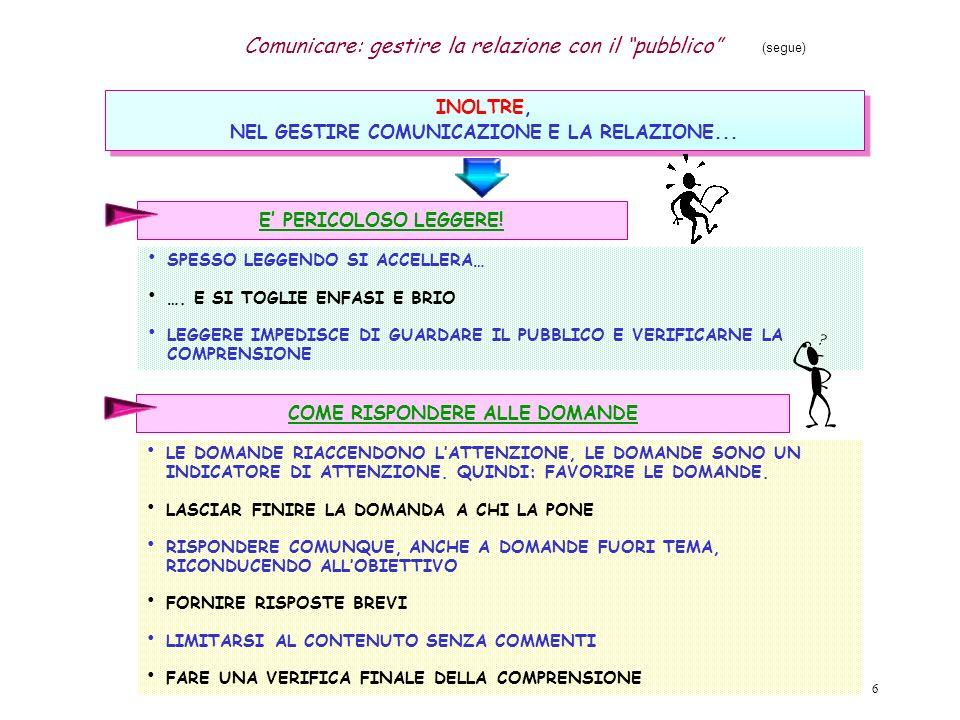 5 AVVERTENZE PER GESTIRE LA COMUNICAZIONE, LA RELAZIONE CON IL PUBBLICO, CON IL GRUPPO DEI PARTECIPANTI IL CRITERIO GENERALE E ALTERNARE COME OTTENERE ATTENZIONE CONTENUTO DATI ESEMPI VOCE SOTTOLINEATURE PAUSE POSTURA FERMA/IN MOVIMENTO IN PIEDI/SEDUTA COINVOLGIMENTO GUARDARE TUTTI FARE DOMANDE RISPOSTA A DOMANDE BREVE SEMPRE SUPPORTI VISIVI LUCIDI, DIAPOSITIVE, VIDEO LAVAGNA CARTACEA Comunicare: gestire la relazione con il pubblico