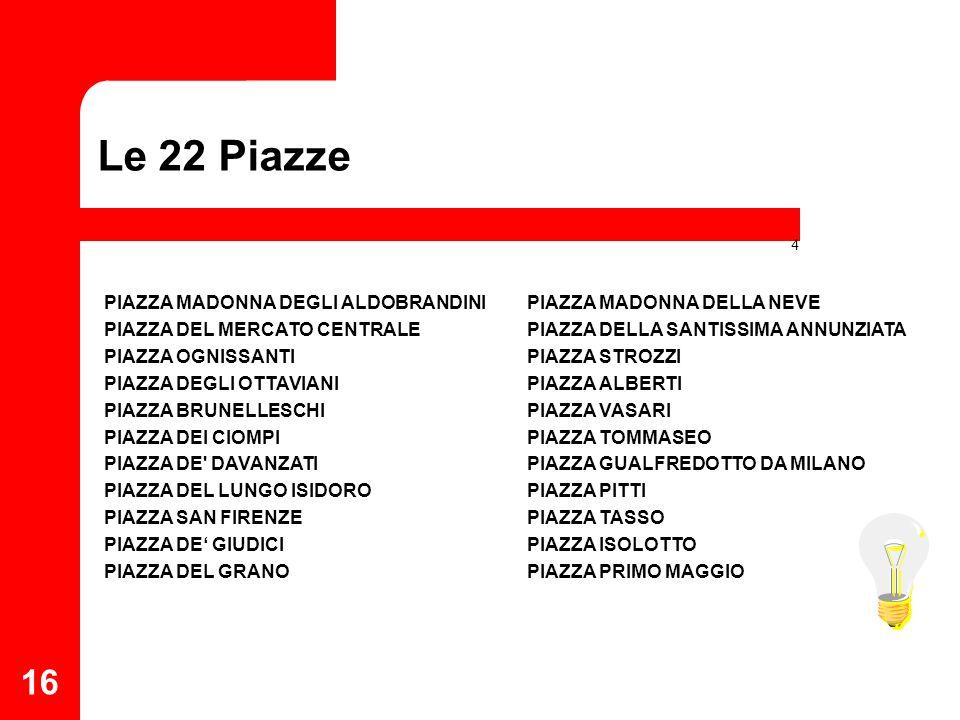 16 Le 22 Piazze PIAZZA MADONNA DEGLI ALDOBRANDINI PIAZZA DEL MERCATO CENTRALE PIAZZA OGNISSANTI PIAZZA DEGLI OTTAVIANI PIAZZA BRUNELLESCHI PIAZZA DEI CIOMPI PIAZZA DE DAVANZATI PIAZZA DEL LUNGO ISIDORO PIAZZA SAN FIRENZE PIAZZA DE GIUDICI PIAZZA DEL GRANO 4 PIAZZA MADONNA DELLA NEVE PIAZZA DELLA SANTISSIMA ANNUNZIATA PIAZZA STROZZI PIAZZA ALBERTI PIAZZA VASARI PIAZZA TOMMASEO PIAZZA GUALFREDOTTO DA MILANO PIAZZA PITTI PIAZZA TASSO PIAZZA ISOLOTTO PIAZZA PRIMO MAGGIO