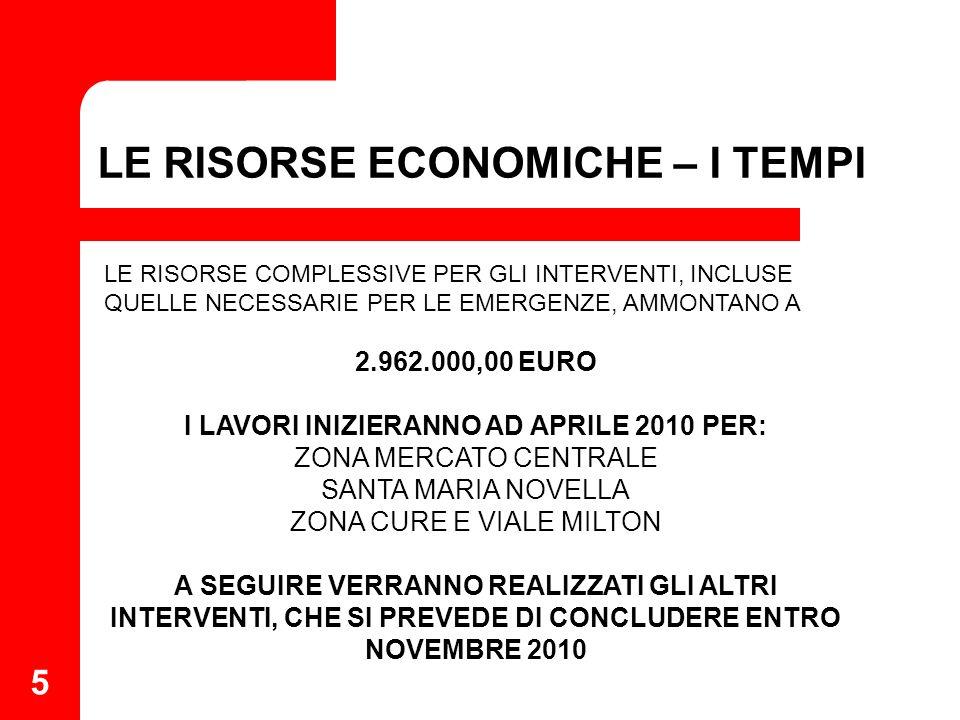 5 LE RISORSE ECONOMICHE – I TEMPI LE RISORSE COMPLESSIVE PER GLI INTERVENTI, INCLUSE QUELLE NECESSARIE PER LE EMERGENZE, AMMONTANO A 2.962.000,00 EURO I LAVORI INIZIERANNO AD APRILE 2010 PER: ZONA MERCATO CENTRALE SANTA MARIA NOVELLA ZONA CURE E VIALE MILTON A SEGUIRE VERRANNO REALIZZATI GLI ALTRI INTERVENTI, CHE SI PREVEDE DI CONCLUDERE ENTRO NOVEMBRE 2010