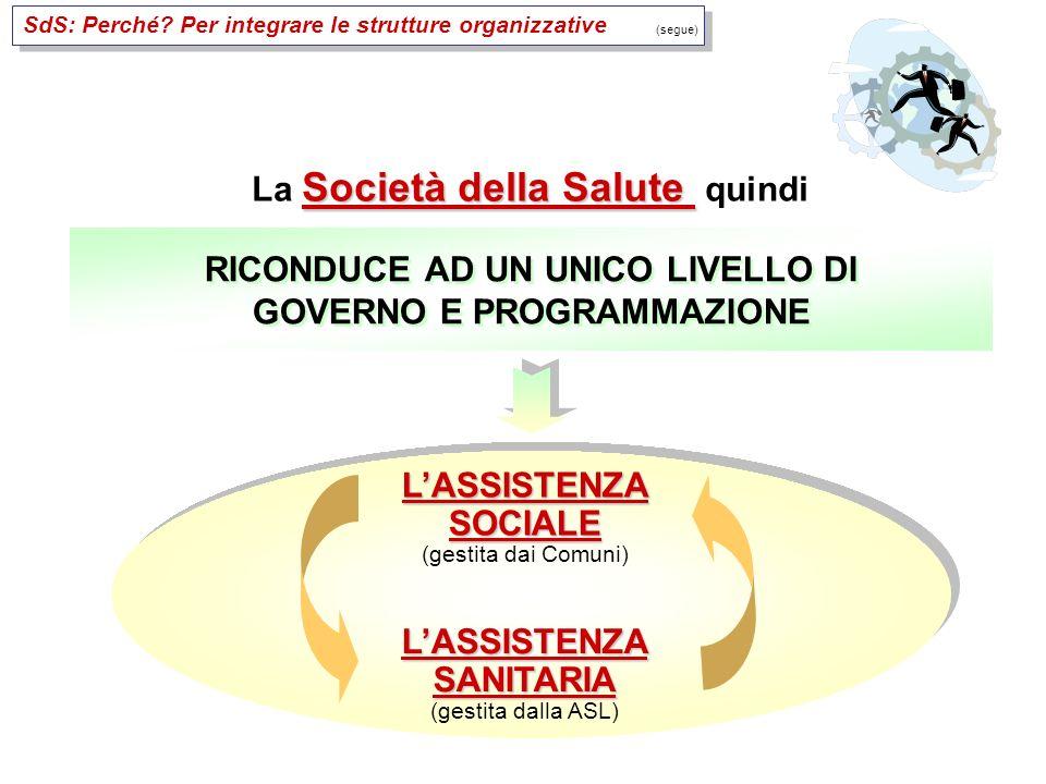 LASSISTENZA SANITARIA (gestita dalla ASL) LASSISTENZA SOCIALE (gestita dai Comuni) Società della Salute La Società della Salute quindi SdS: Perché.