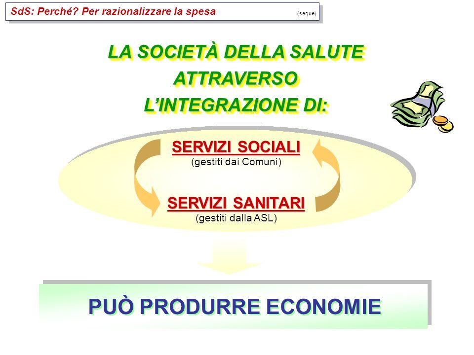 SERVIZI SANITARI (gestiti dalla ASL) SERVIZI SOCIALI (gestiti dai Comuni) (segue) LA SOCIETÀ DELLA SALUTE ATTRAVERSO LINTEGRAZIONE DI: LA SOCIETÀ DELLA SALUTE ATTRAVERSO LINTEGRAZIONE DI: PUÒ PRODURRE ECONOMIE