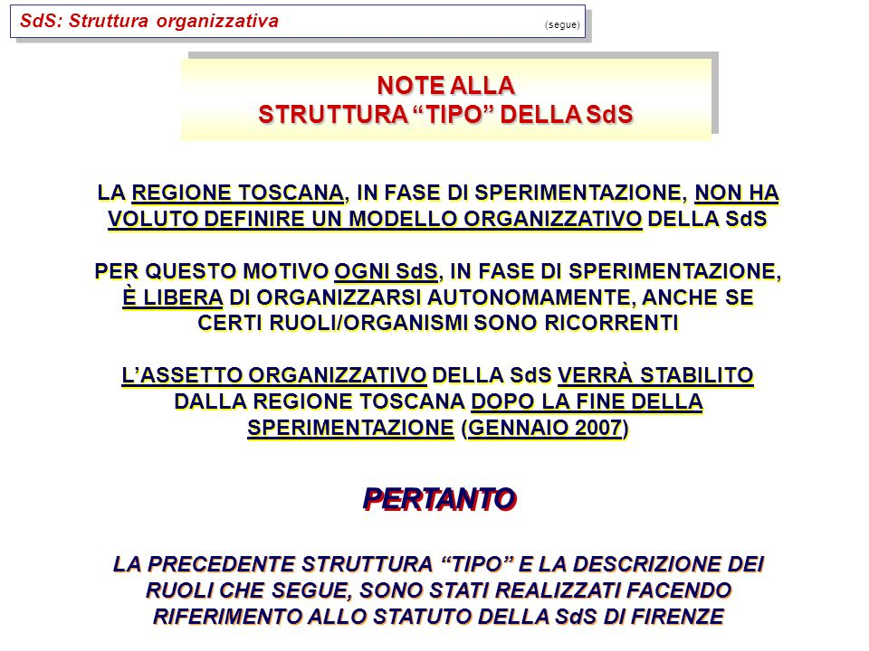 NOTE ALLA STRUTTURA TIPO DELLA SdS SdS: Struttura organizzativa (segue) LA REGIONE TOSCANA, IN FASE DI SPERIMENTAZIONE, NON HA VOLUTO DEFINIRE UN MODELLO ORGANIZZATIVO DELLA SdS PER QUESTO MOTIVO OGNI SdS, IN FASE DI SPERIMENTAZIONE, È LIBERA DI ORGANIZZARSI AUTONOMAMENTE, ANCHE SE CERTI RUOLI/ORGANISMI SONO RICORRENTI LASSETTO ORGANIZZATIVO DELLA SdS VERRÀ STABILITO DALLA REGIONE TOSCANA DOPO LA FINE DELLA SPERIMENTAZIONE (GENNAIO 2007) LA REGIONE TOSCANA, IN FASE DI SPERIMENTAZIONE, NON HA VOLUTO DEFINIRE UN MODELLO ORGANIZZATIVO DELLA SdS PER QUESTO MOTIVO OGNI SdS, IN FASE DI SPERIMENTAZIONE, È LIBERA DI ORGANIZZARSI AUTONOMAMENTE, ANCHE SE CERTI RUOLI/ORGANISMI SONO RICORRENTI LASSETTO ORGANIZZATIVO DELLA SdS VERRÀ STABILITO DALLA REGIONE TOSCANA DOPO LA FINE DELLA SPERIMENTAZIONE (GENNAIO 2007) PERTANTO LA PRECEDENTE STRUTTURA TIPO E LA DESCRIZIONE DEI RUOLI CHE SEGUE, SONO STATI REALIZZATI FACENDO RIFERIMENTO ALLO STATUTO DELLA SdS DI FIRENZE
