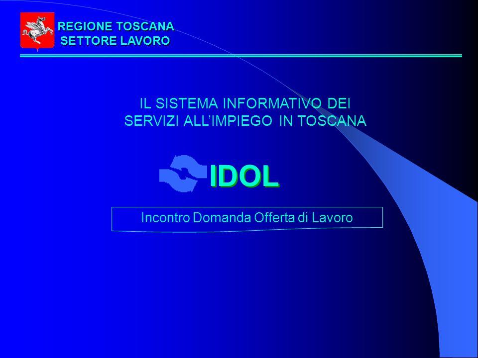 REGIONE TOSCANA SETTORE LAVORO IDOL Incontro Domanda Offerta di Lavoro IL SISTEMA INFORMATIVO DEI SERVIZI ALLIMPIEGO IN TOSCANA