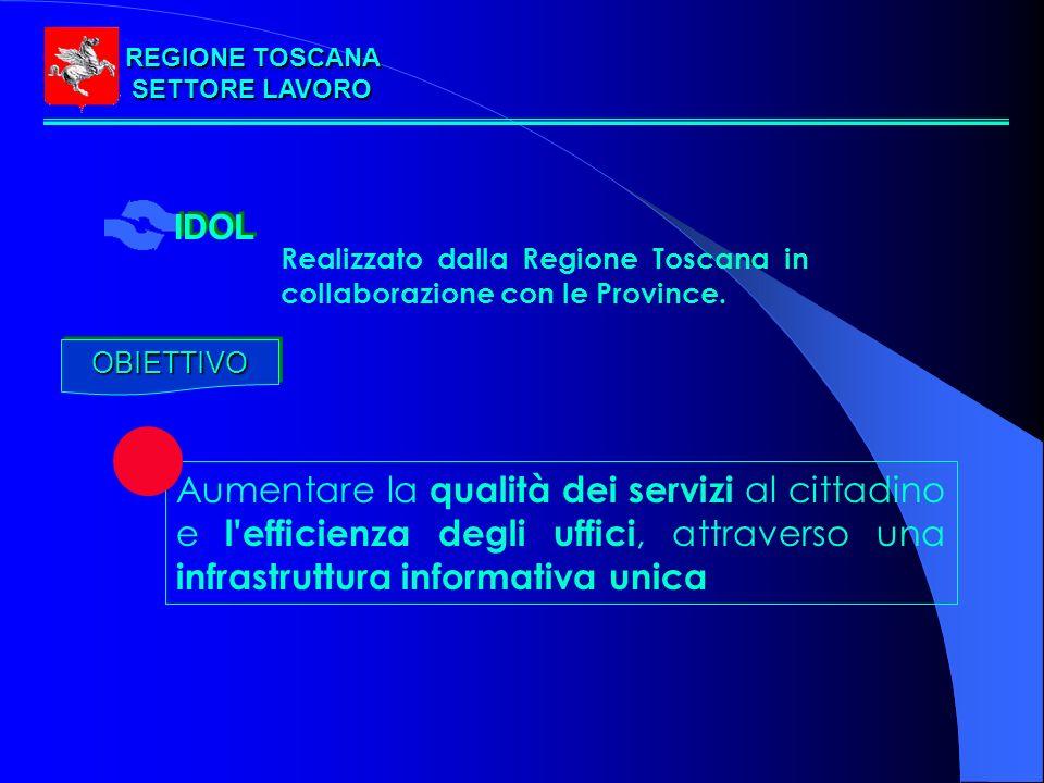 REGIONE TOSCANA SETTORE LAVORO OBIETTIVOOBIETTIVO Aumentare la qualità dei servizi al cittadino e l efficienza degli uffici, attraverso una infrastruttura informativa unica Realizzato dalla Regione Toscana in collaborazione con le Province.