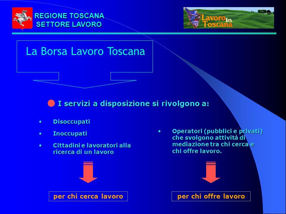 REGIONE TOSCANA SETTORE LAVORO La Borsa Lavoro Toscana per chi cerca lavoroper chi offre lavoroI servizi a disposizione si rivolgono a: DisoccupatiDisoccupati InoccupatiInoccupati Cittadini e lavoratori alla ricerca di un lavoroCittadini e lavoratori alla ricerca di un lavoro Operatori (pubblici e privati) che svolgono attività di mediazione tra chi cerca e chi offre lavoro.Operatori (pubblici e privati) che svolgono attività di mediazione tra chi cerca e chi offre lavoro.