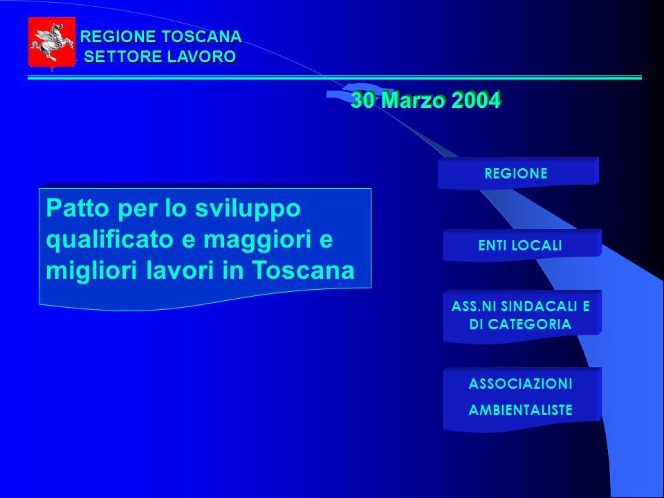 ASS.NI SINDACALI E DI CATEGORIA ENTI LOCALI ASSOCIAZIONI AMBIENTALISTE REGIONE Patto per lo sviluppo qualificato e maggiori e migliori lavori in Toscana REGIONE TOSCANA SETTORE LAVORO 30 Marzo 2004