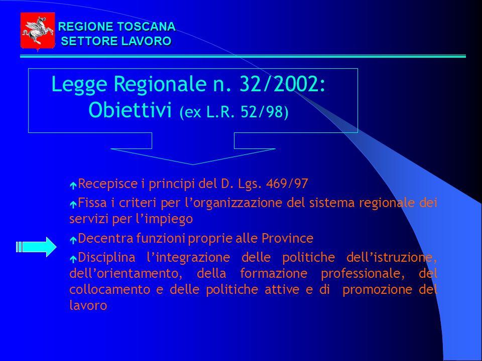 REGIONE TOSCANA SETTORE LAVORO Legge Regionale n. 32/2002: Obiettivi (ex L.R.