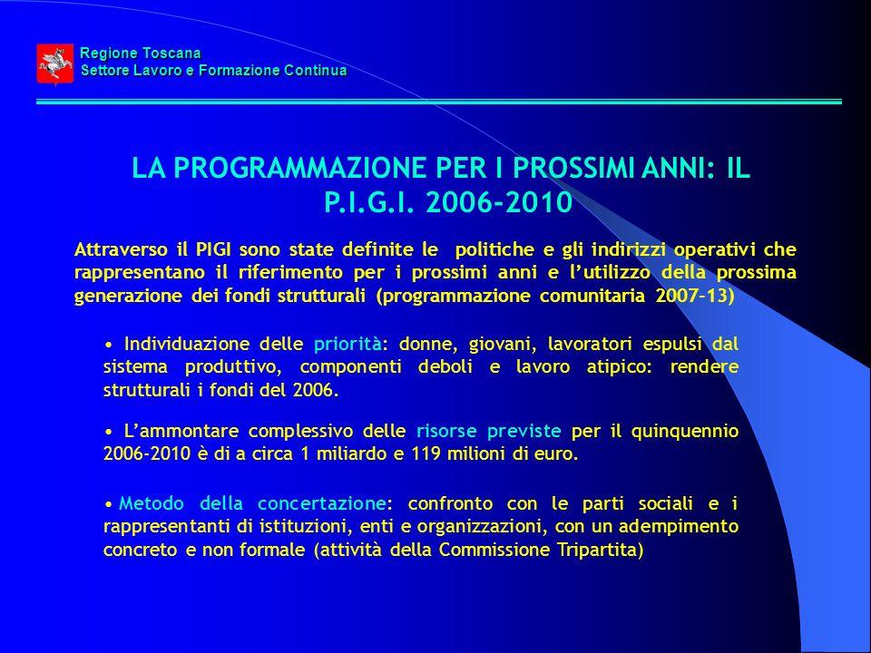 LA PROGRAMMAZIONE PER I PROSSIMI ANNI: IL P.I.G.I.