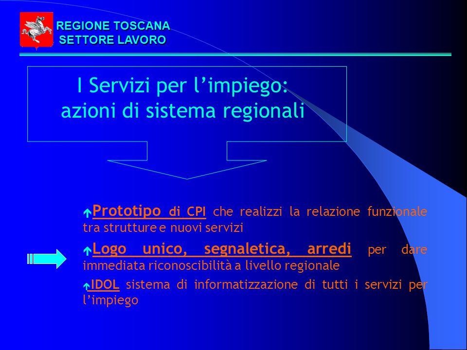 REGIONE TOSCANA SETTORE LAVORO Il Logo