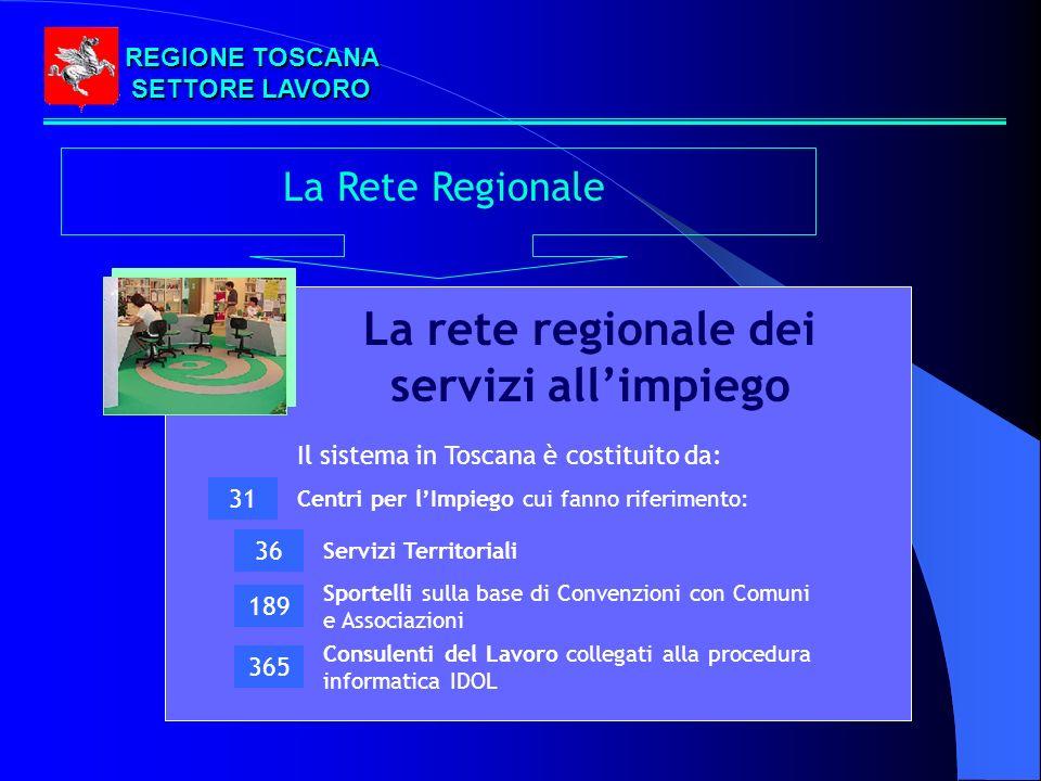 REGIONE TOSCANA SETTORE LAVORO La Rete Regionale La rete regionale dei servizi allimpiego Il sistema in Toscana è costituito da: 36 Servizi Territoriali Centri per lImpiego cui fanno riferimento: 31 Sportelli sulla base di Convenzioni con Comuni e Associazioni 189 365 Consulenti del Lavoro collegati alla procedura informatica IDOL