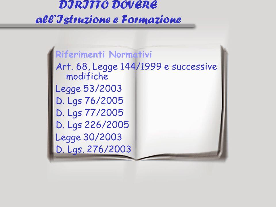 DIRITTO DOVERE allIstruzione e Formazione Riferimenti Normativi Art. 68, Legge 144/1999 e successive modifiche Legge 53/2003 D. Lgs 76/2005 D. Lgs 77/