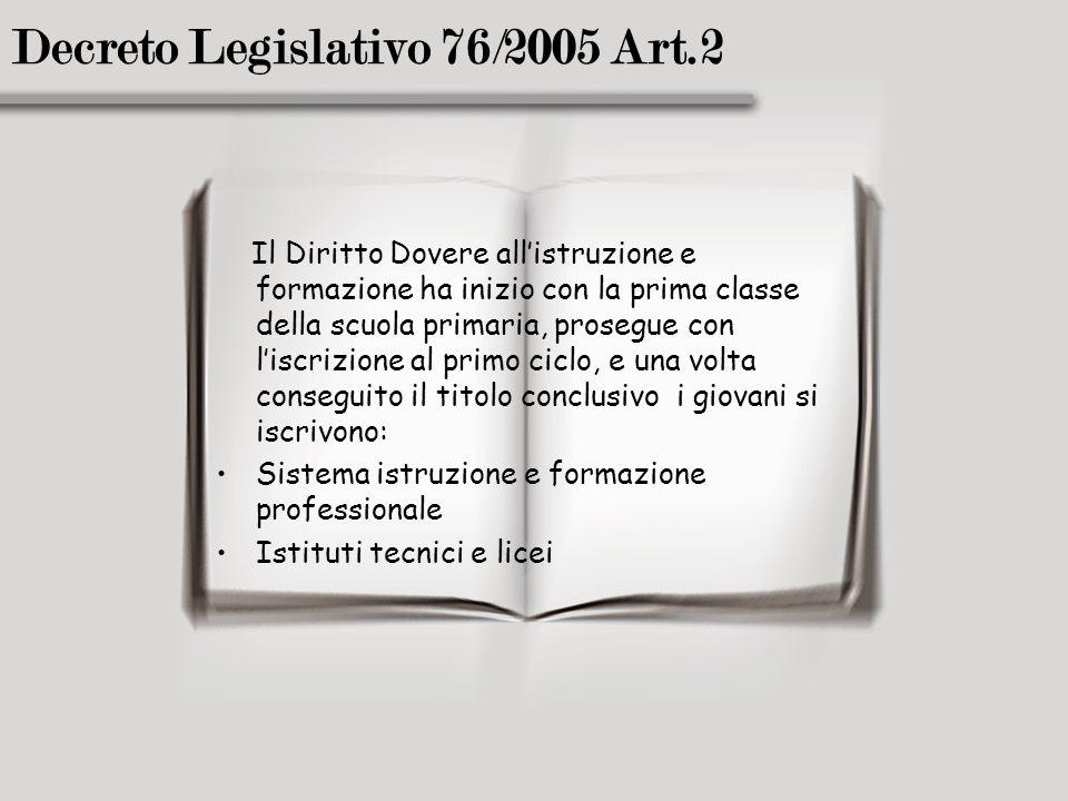 Il Diritto Dovere allistruzione e formazione ha inizio con la prima classe della scuola primaria, prosegue con liscrizione al primo ciclo, e una volta