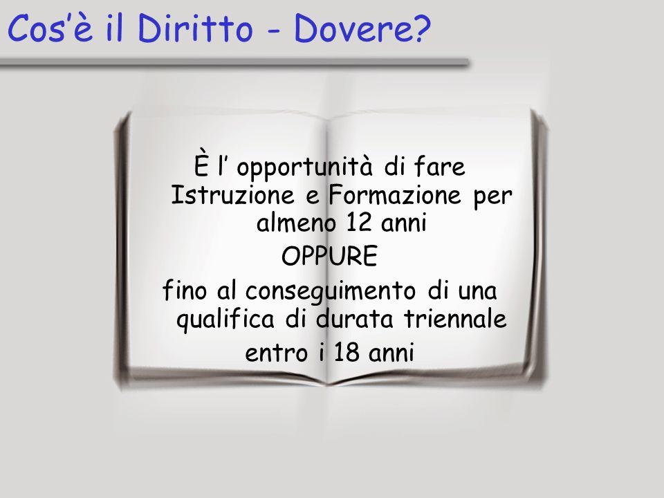 Cosè il Diritto - Dovere? È l opportunità di fare Istruzione e Formazione per almeno 12 anni OPPURE fino al conseguimento di una qualifica di durata t