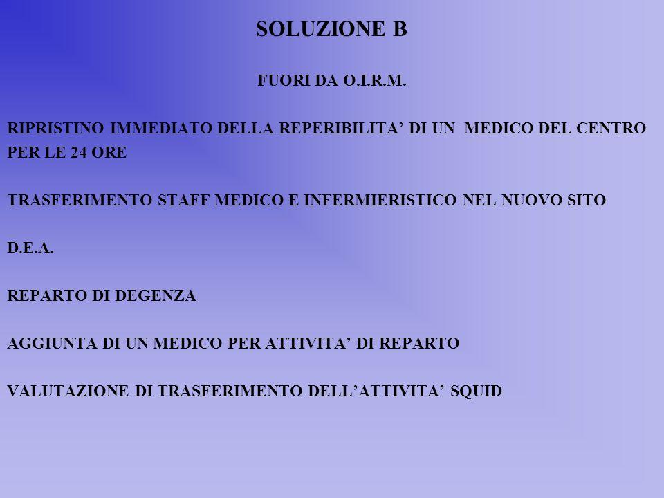 SOLUZIONE B FUORI DA O.I.R.M.