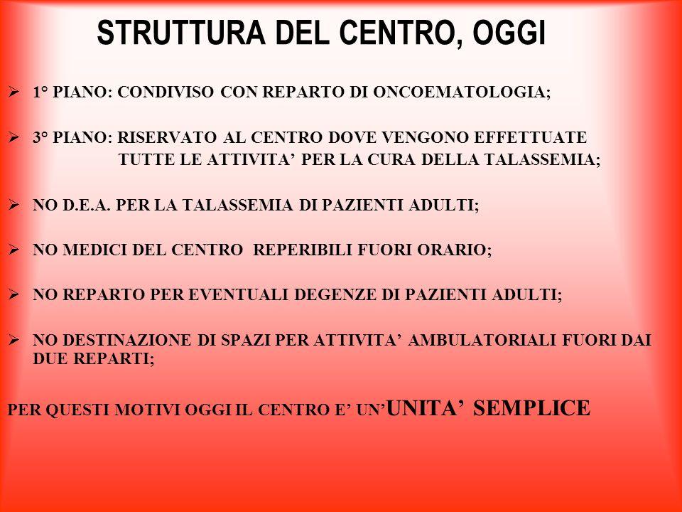 ASSOCIAZIONE TALASSEMICI DI TORINO PRESENTA LA SVOLTA…… 21 marzo 2005