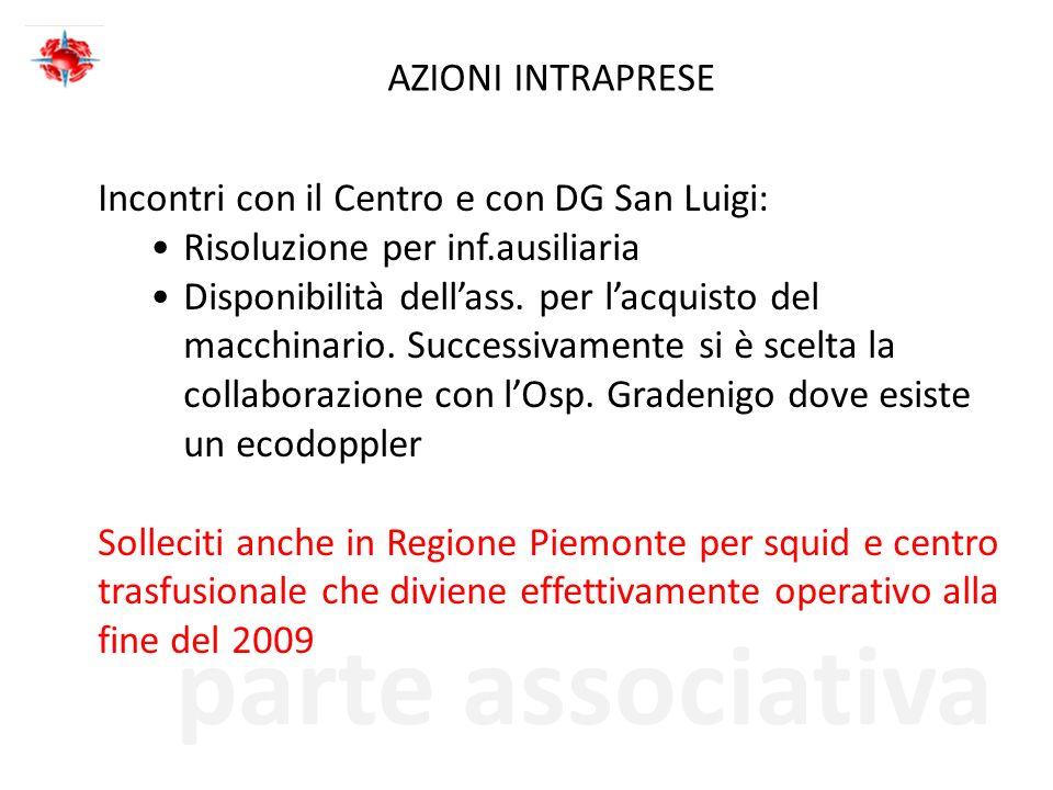 parte associativa Incontri con il Centro e con DG San Luigi: Risoluzione per inf.ausiliaria Disponibilità dellass.