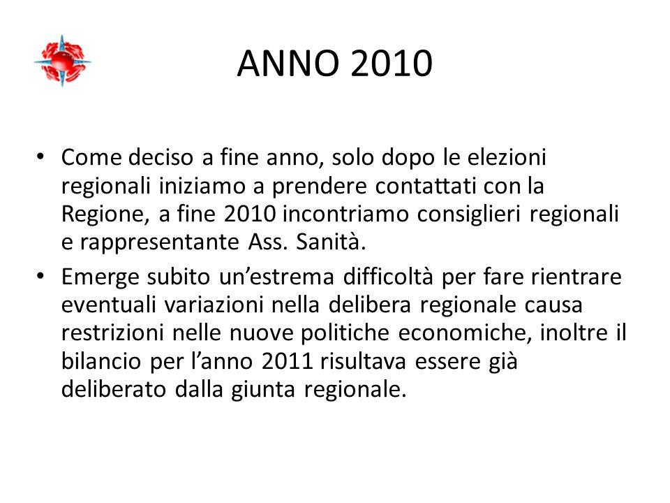 ANNO 2010 Come deciso a fine anno, solo dopo le elezioni regionali iniziamo a prendere contattati con la Regione, a fine 2010 incontriamo consiglieri regionali e rappresentante Ass.