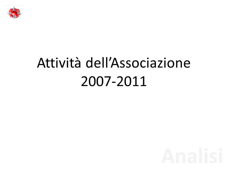Attività dellAssociazione 2007-2011 Analisi