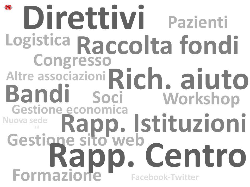 Congresso Gestione sito web Logistica Gestione economica Formazione Workshop Rapp.