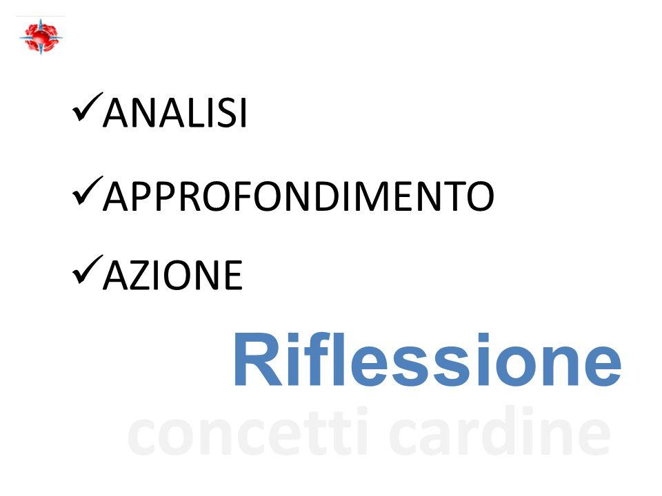 concetti cardine ANALISI Riflessione APPROFONDIMENTO AZIONE