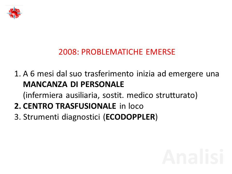 2008: PROBLEMATICHE EMERSE 1.A 6 mesi dal suo trasferimento inizia ad emergere una MANCANZA DI PERSONALE (infermiera ausiliaria, sostit.