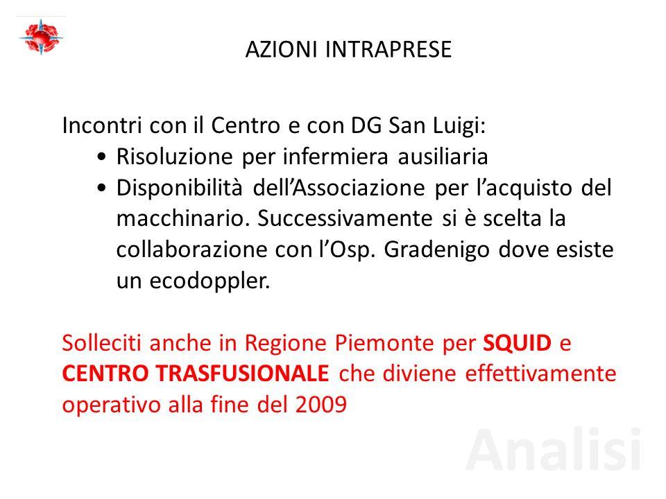 Incontri con il Centro e con DG San Luigi: Risoluzione per infermiera ausiliaria Disponibilità dellAssociazione per lacquisto del macchinario.