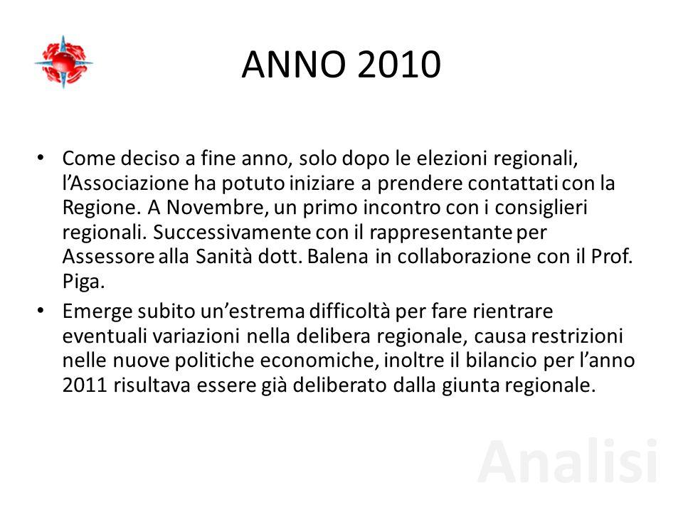 ANNO 2010 Come deciso a fine anno, solo dopo le elezioni regionali, lAssociazione ha potuto iniziare a prendere contattati con la Regione.