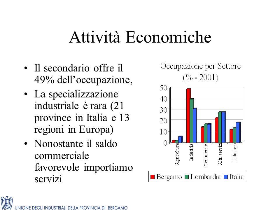 Attività Economiche Il secondario offre il 49% delloccupazione, La specializzazione industriale è rara (21 province in Italia e 13 regioni in Europa)