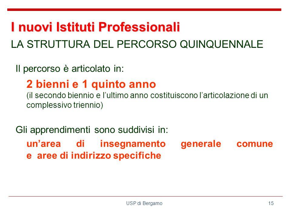 USP di Bergamo15 LA STRUTTURA DEL PERCORSO QUINQUENNALE Il percorso è articolato in: 2 bienni e 1 quinto anno (il secondo biennio e lultimo anno costituiscono larticolazione di un complessivo triennio) Gli apprendimenti sono suddivisi in: unarea di insegnamento generale comune e aree di indirizzo specifiche I nuovi Istituti Professionali