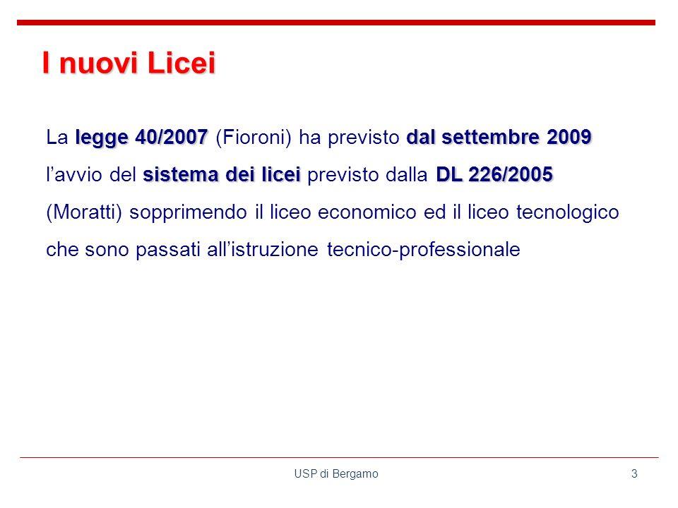 USP di Bergamo3 legge 40/2007dal settembre 2009 sistema dei liceiDL 226/2005 La legge 40/2007 (Fioroni) ha previsto dal settembre 2009 lavvio del sistema dei licei previsto dalla DL 226/2005 (Moratti) sopprimendo il liceo economico ed il liceo tecnologico che sono passati allistruzione tecnico-professionale I nuovi Licei