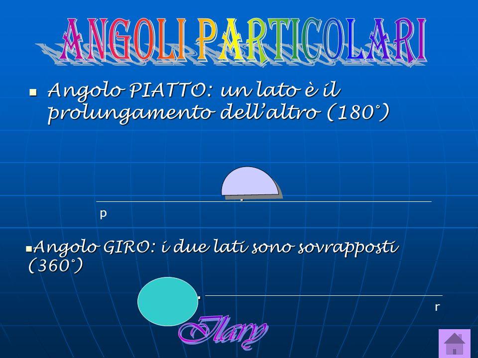 Angolo PIATTO: un lato è il prolungamento dellaltro (180°) Angolo PIATTO: un lato è il prolungamento dellaltro (180°). Angolo GIRO: i due lati sono so
